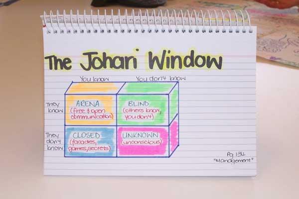johari-penceresi